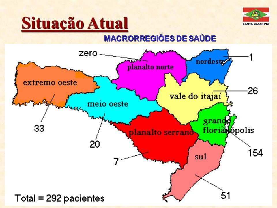 Situação Atual MACRORREGIÕES DE SAÚDE