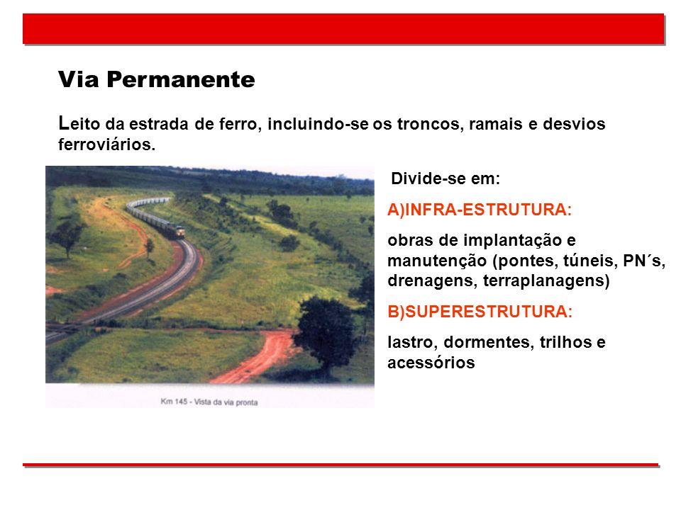 Via Permanente Leito da estrada de ferro, incluindo-se os troncos, ramais e desvios ferroviários. Divide-se em: