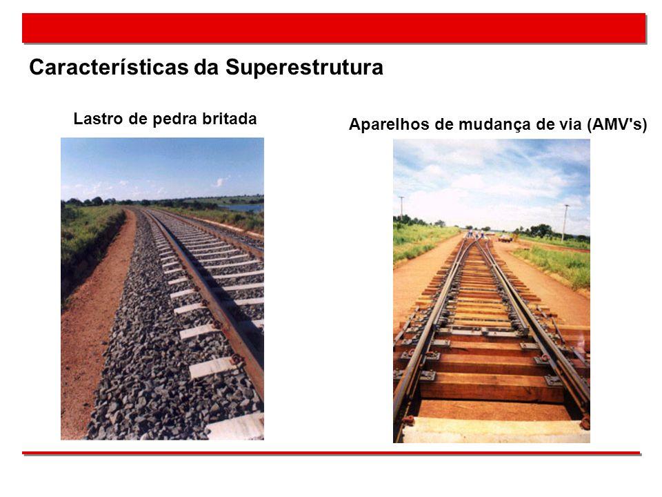 Características da Superestrutura