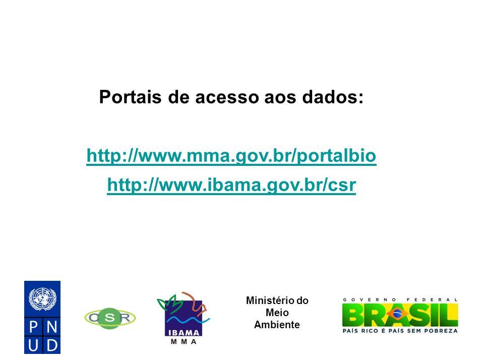 Portais de acesso aos dados: Ministério do Meio Ambiente