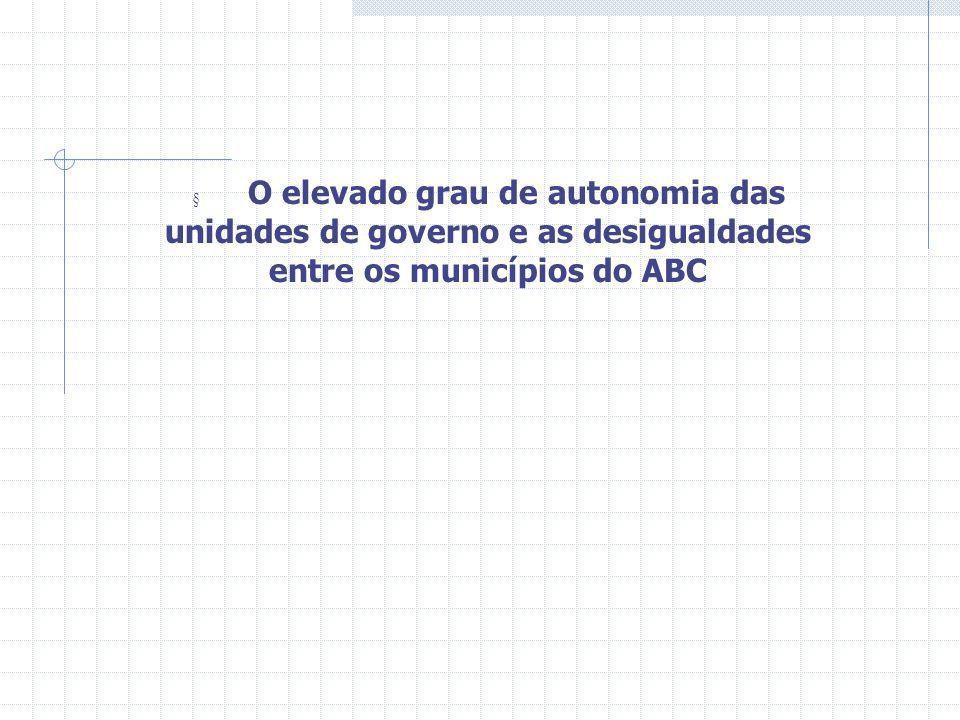§ O elevado grau de autonomia das unidades de governo e as desigualdades entre os municípios do ABC