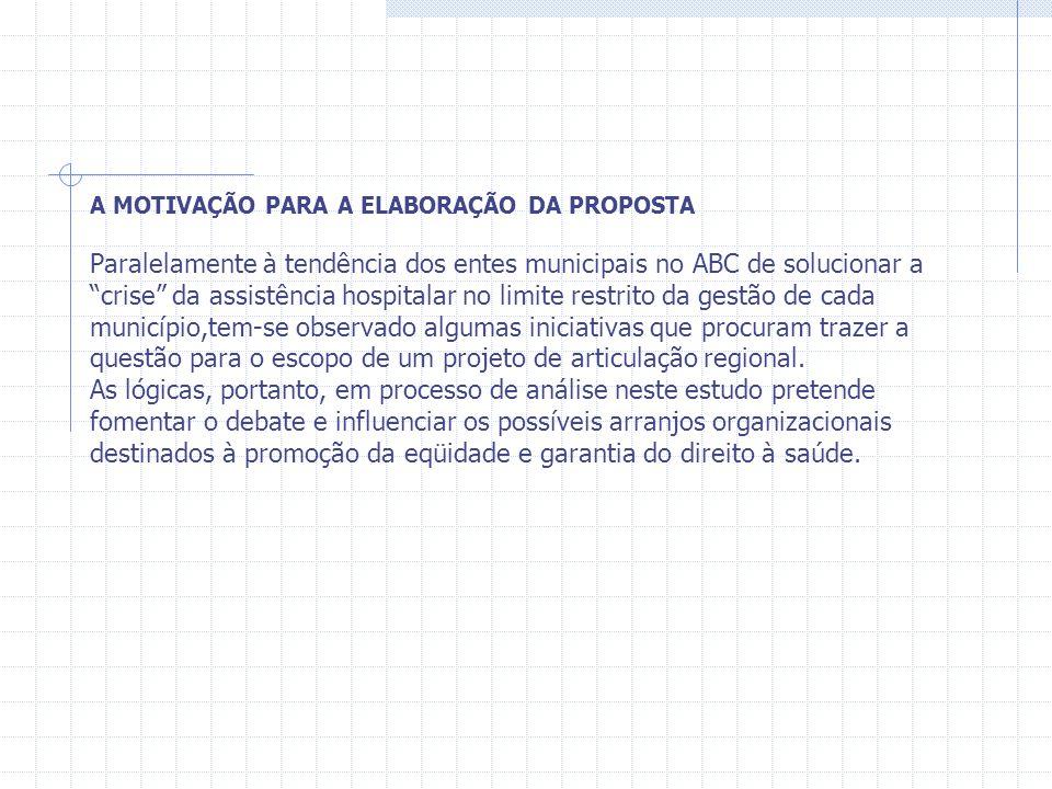 A MOTIVAÇÃO PARA A ELABORAÇÃO DA PROPOSTA Paralelamente à tendência dos entes municipais no ABC de solucionar a crise da assistência hospitalar no limite restrito da gestão de cada município,tem-se observado algumas iniciativas que procuram trazer a questão para o escopo de um projeto de articulação regional.