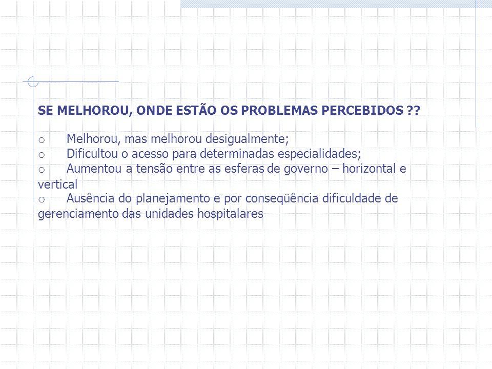 SE MELHOROU, ONDE ESTÃO OS PROBLEMAS PERCEBIDOS