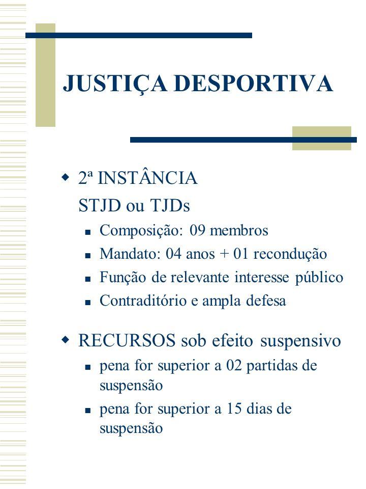 JUSTIÇA DESPORTIVA 2ª INSTÂNCIA STJD ou TJDs
