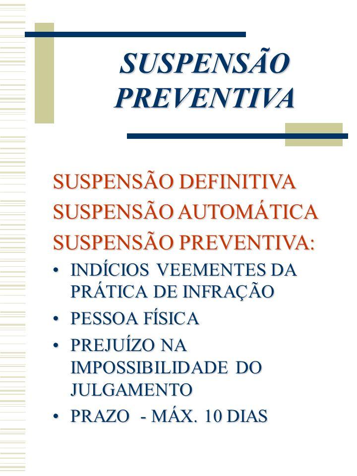 SUSPENSÃO PREVENTIVA SUSPENSÃO DEFINITIVA SUSPENSÃO AUTOMÁTICA