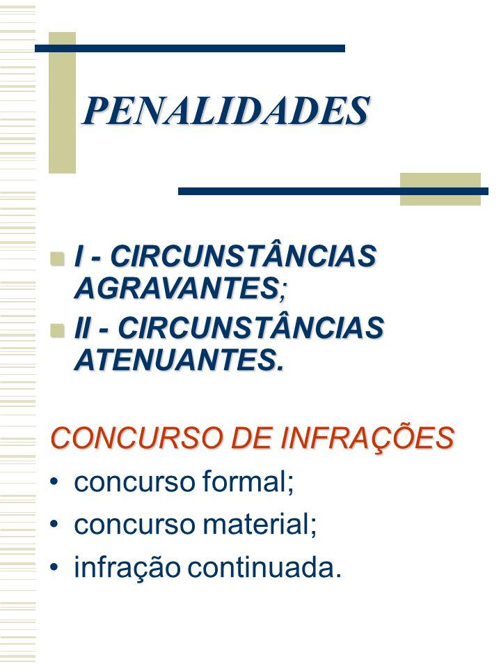 PENALIDADES I - CIRCUNSTÂNCIAS AGRAVANTES;