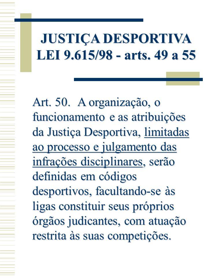 JUSTIÇA DESPORTIVA LEI 9.615/98 - arts. 49 a 55