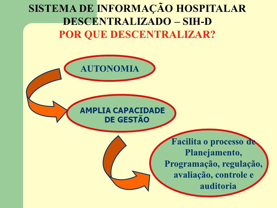 SISTEMA DE INFORMAÇÃO HOSPITALAR DESCENTRALIZADO – SIH-D