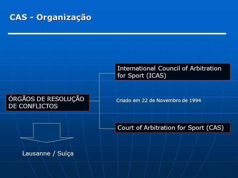 CAS - Organização International Council of Arbitration