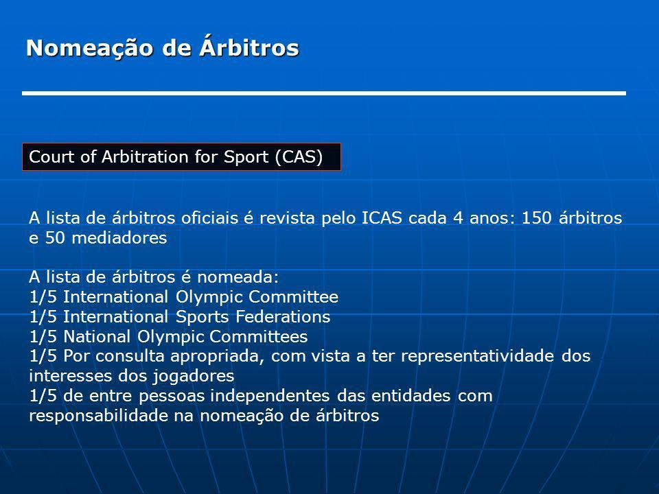 Nomeação de Árbitros Court of Arbitration for Sport (CAS)