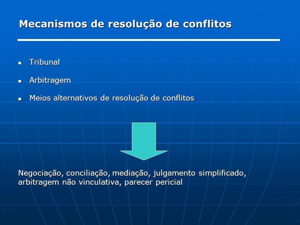 Mecanismos de resolução de conflitos