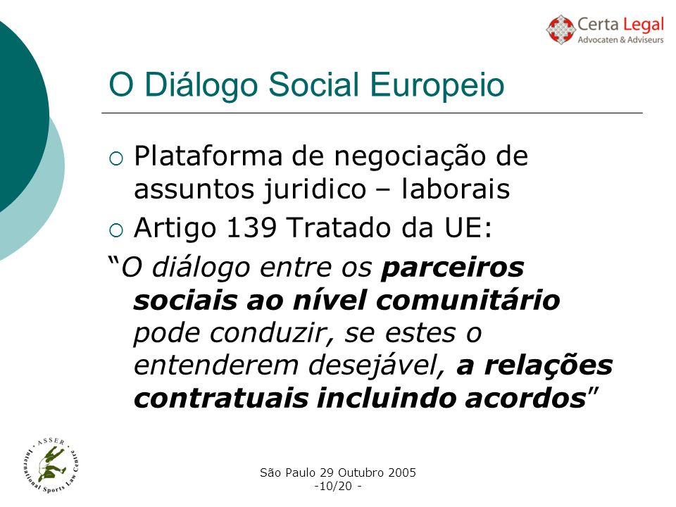 O Diálogo Social Europeio