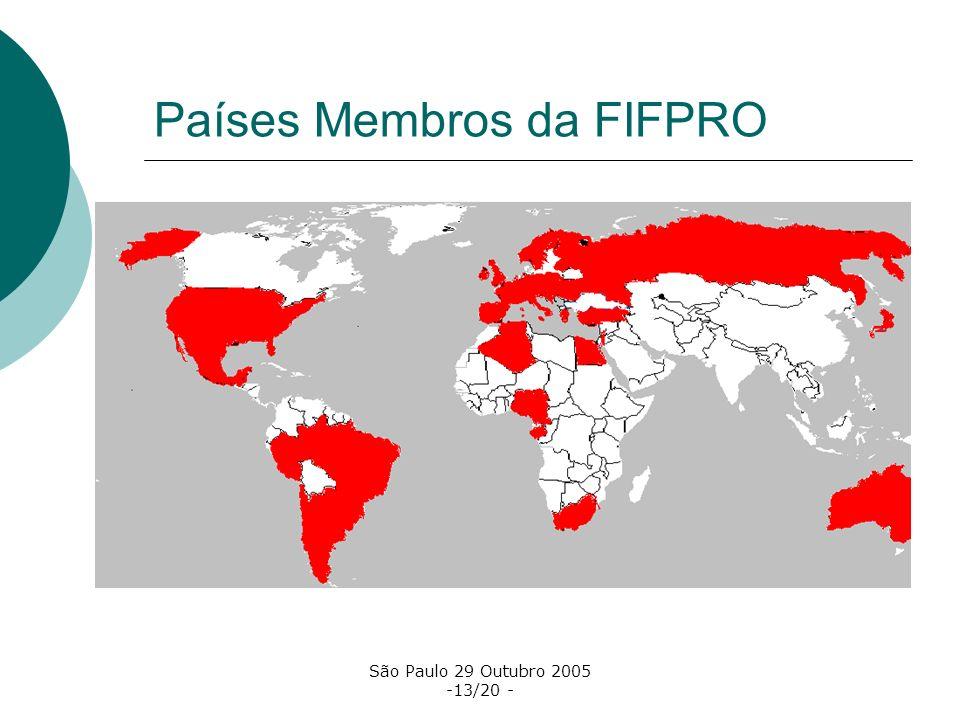 Países Membros da FIFPRO