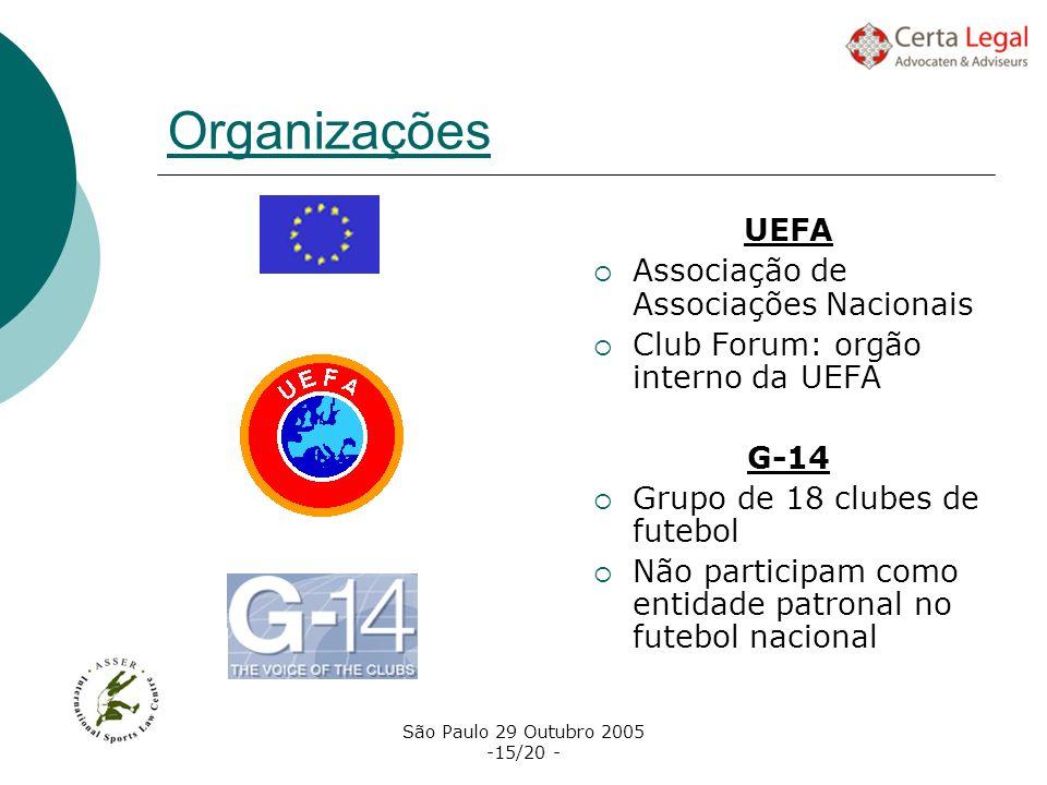 Organizações UEFA Associação de Associações Nacionais