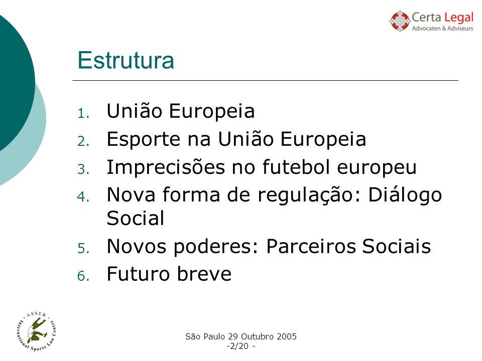 Estrutura União Europeia Esporte na União Europeia