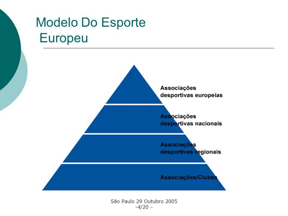 Modelo Do Esporte Europeu