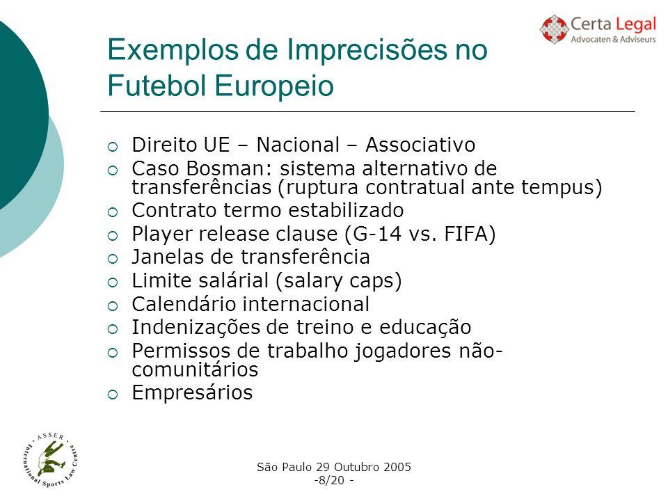 Exemplos de Imprecisões no Futebol Europeio