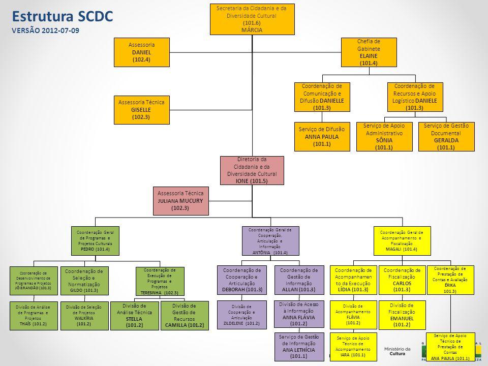 Estrutura SCDC VERSÃO 2012-07-09