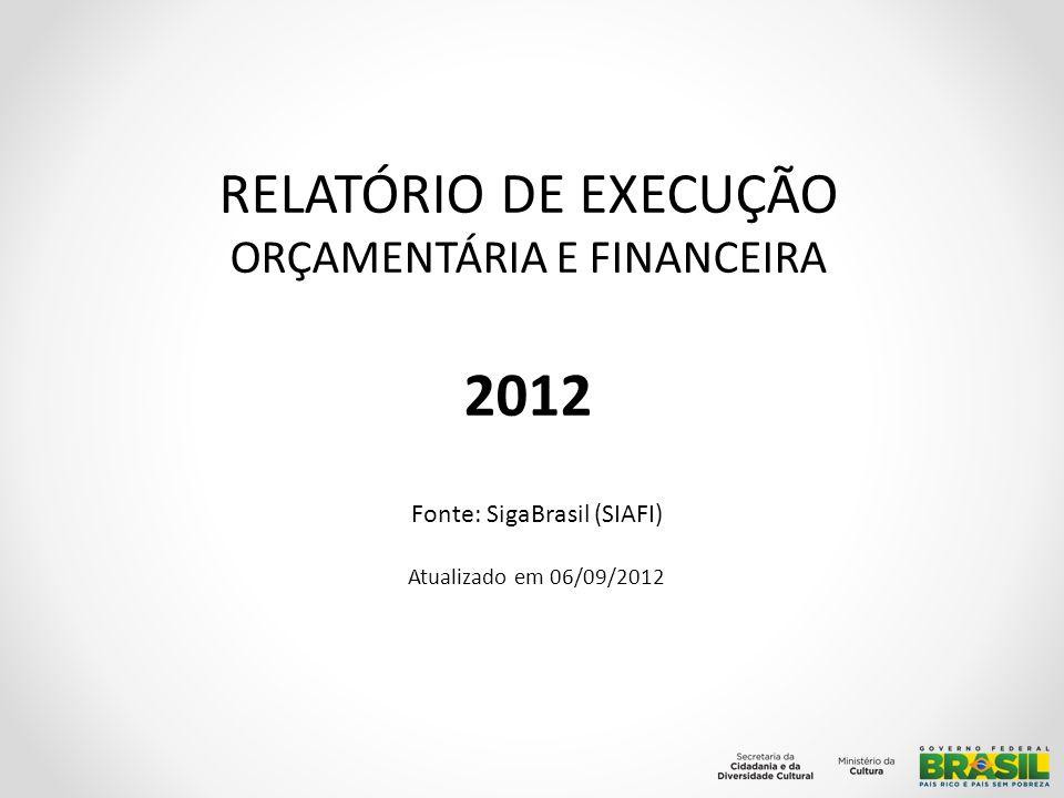 RELATÓRIO DE EXECUÇÃO ORÇAMENTÁRIA E FINANCEIRA 2012