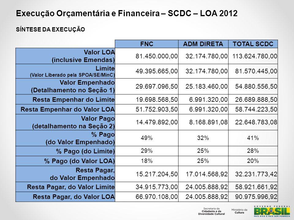 Execução Orçamentária e Financeira – SCDC – LOA 2012