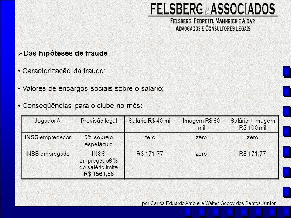 INSS empregado8 % do saláriolimite R$ 1561,56