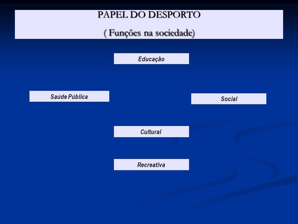 PAPEL DO DESPORTO ( Funções na sociedade)