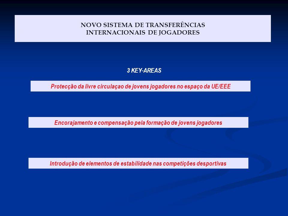 NOVO SISTEMA DE TRANSFERÊNCIAS INTERNACIONAIS DE JOGADORES