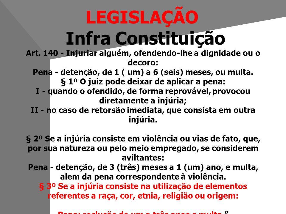 LEGISLAÇÃO. Infra Constituição Art