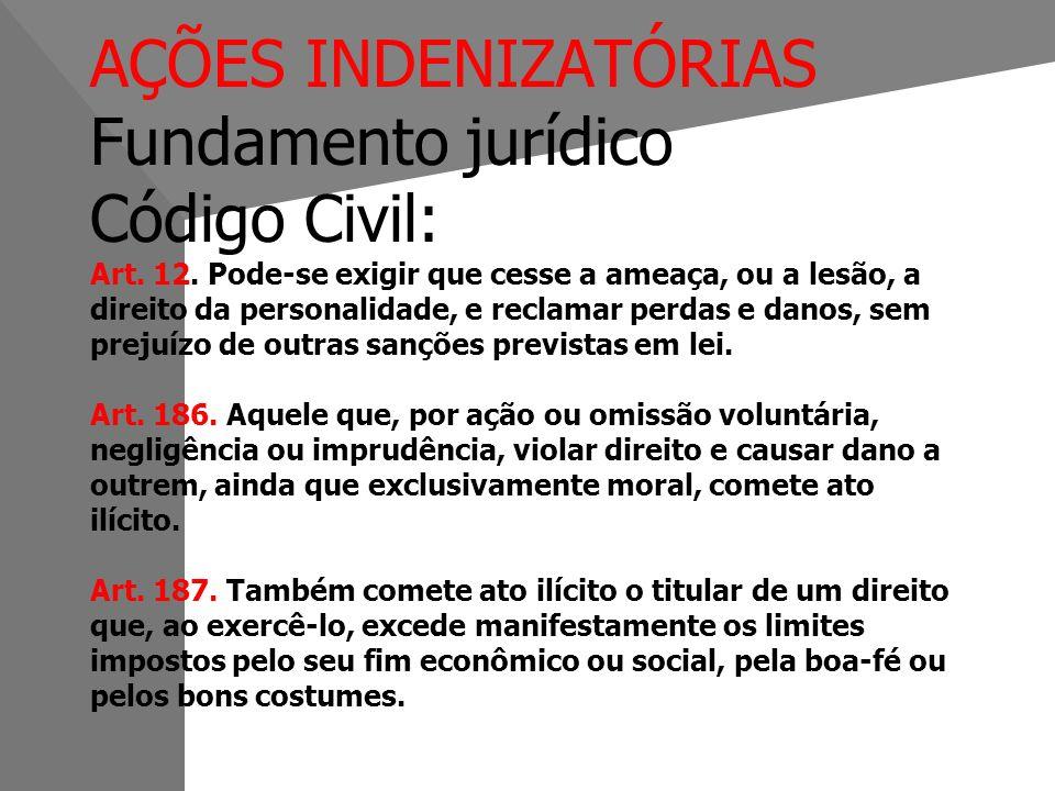 AÇÕES INDENIZATÓRIAS Fundamento jurídico Código Civil: Art. 12