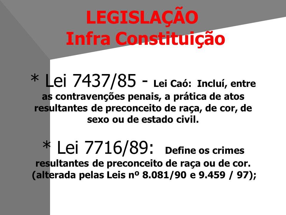 LEGISLAÇÃO. Infra Constituição