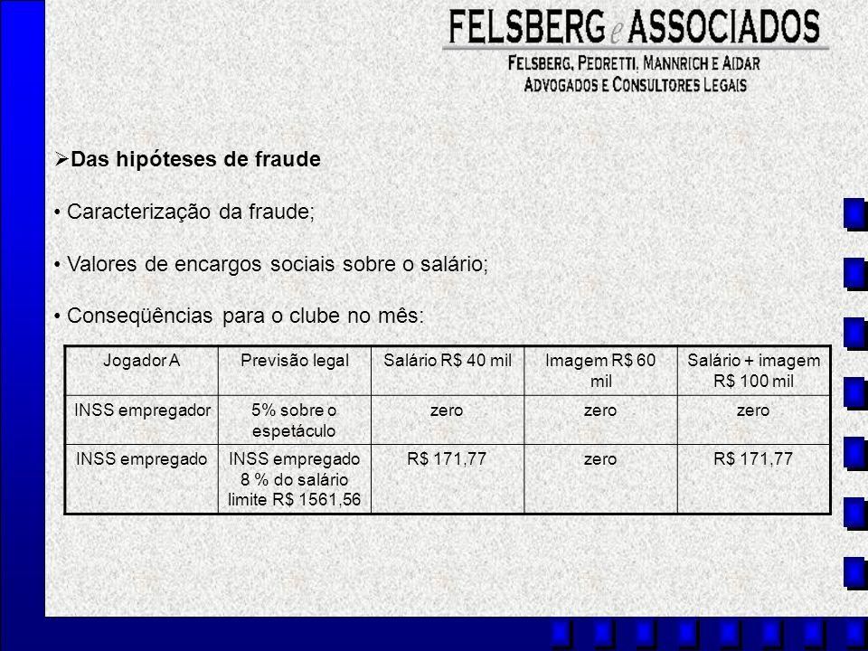 INSS empregado 8 % do salário limite R$ 1561,56