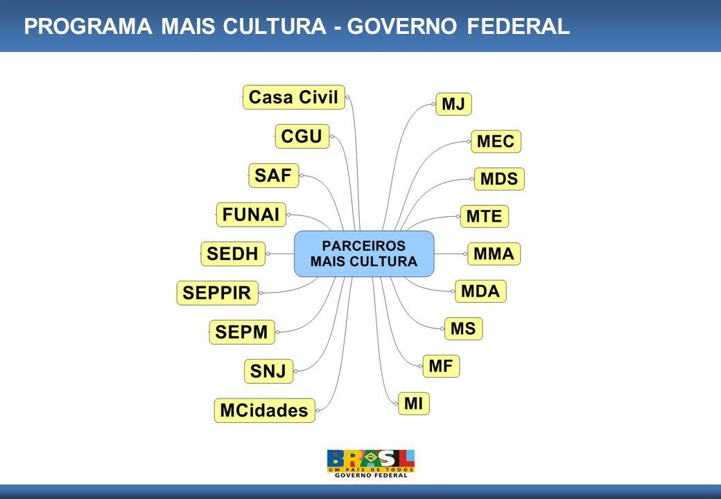 PROGRAMA MAIS CULTURA - GOVERNO FEDERAL