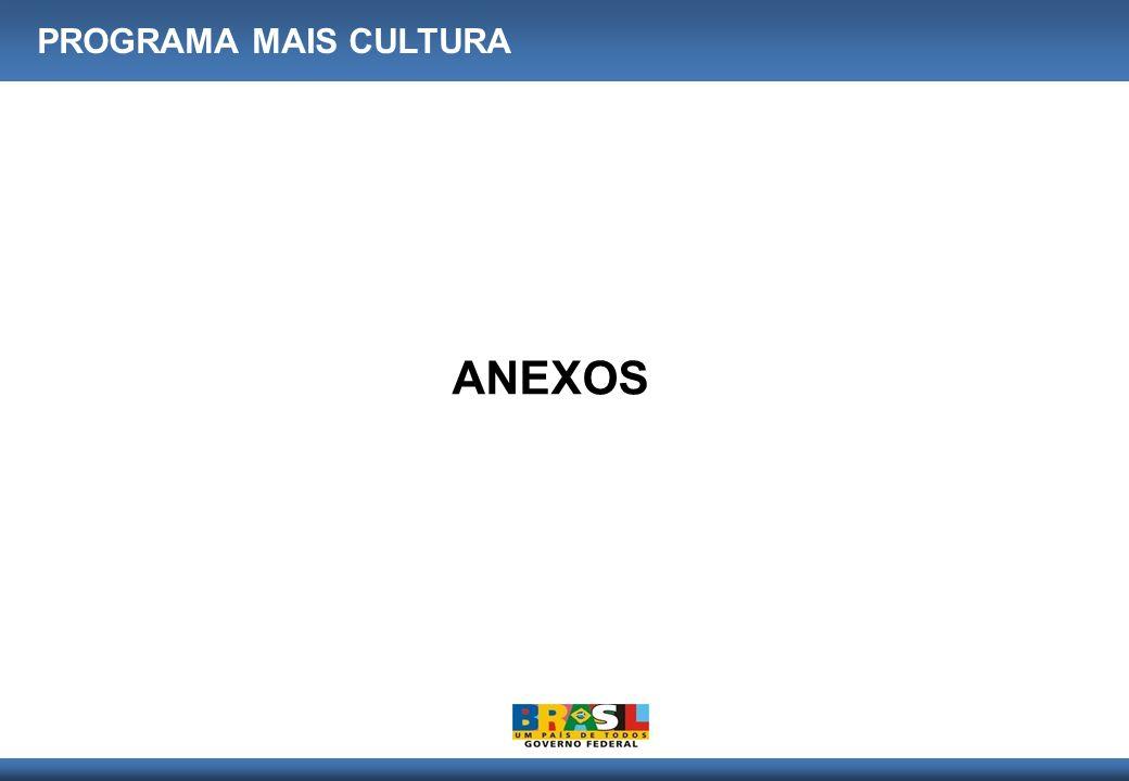 PROGRAMA MAIS CULTURA ANEXOS