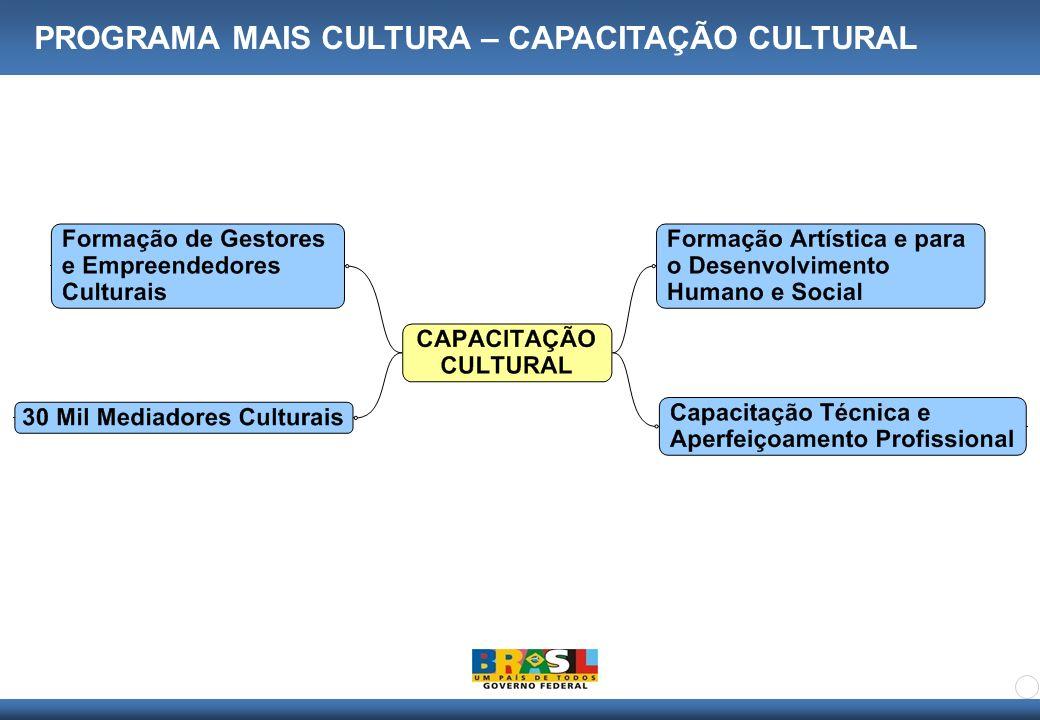 PROGRAMA MAIS CULTURA – CAPACITAÇÃO CULTURAL