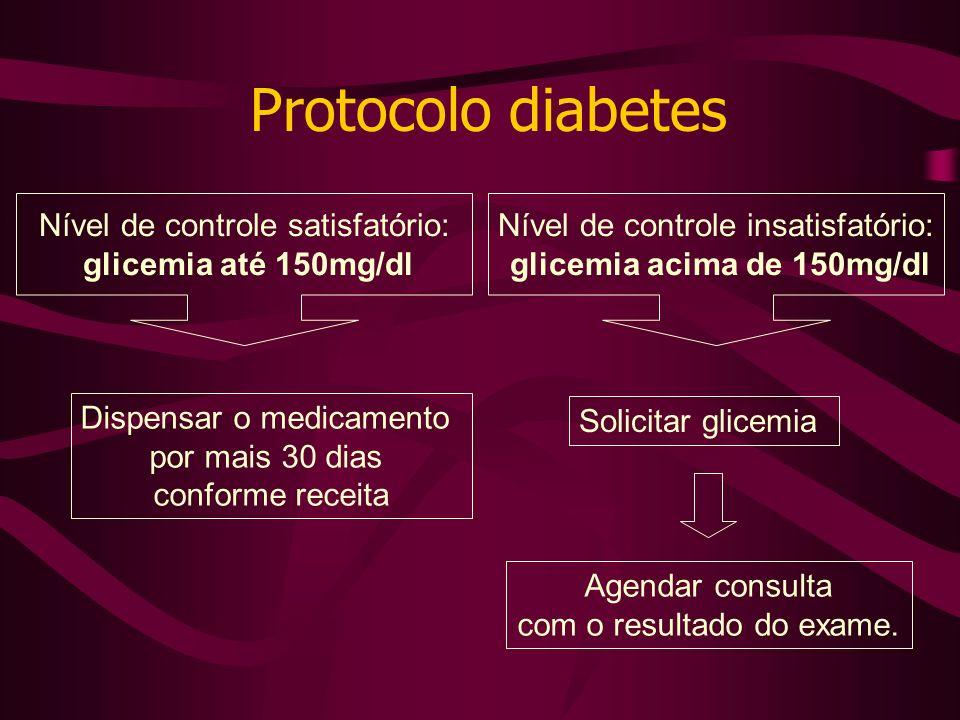 Protocolo diabetes Nível de controle satisfatório:
