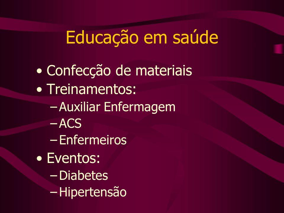 Educação em saúde Confecção de materiais Treinamentos: Eventos: