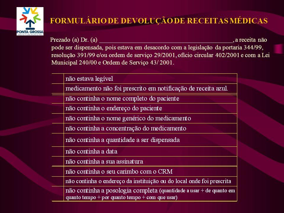 FORMULÁRIO DE DEVOLUÇÃO DE RECEITAS MÉDICAS