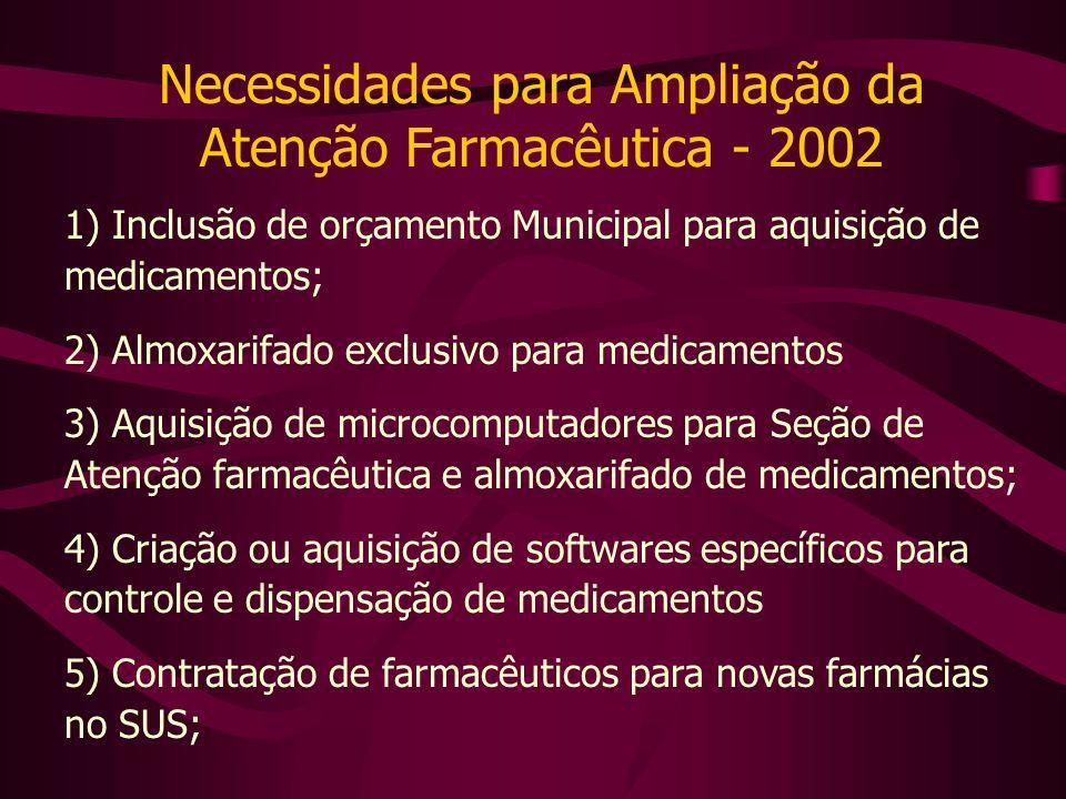 Necessidades para Ampliação da Atenção Farmacêutica - 2002