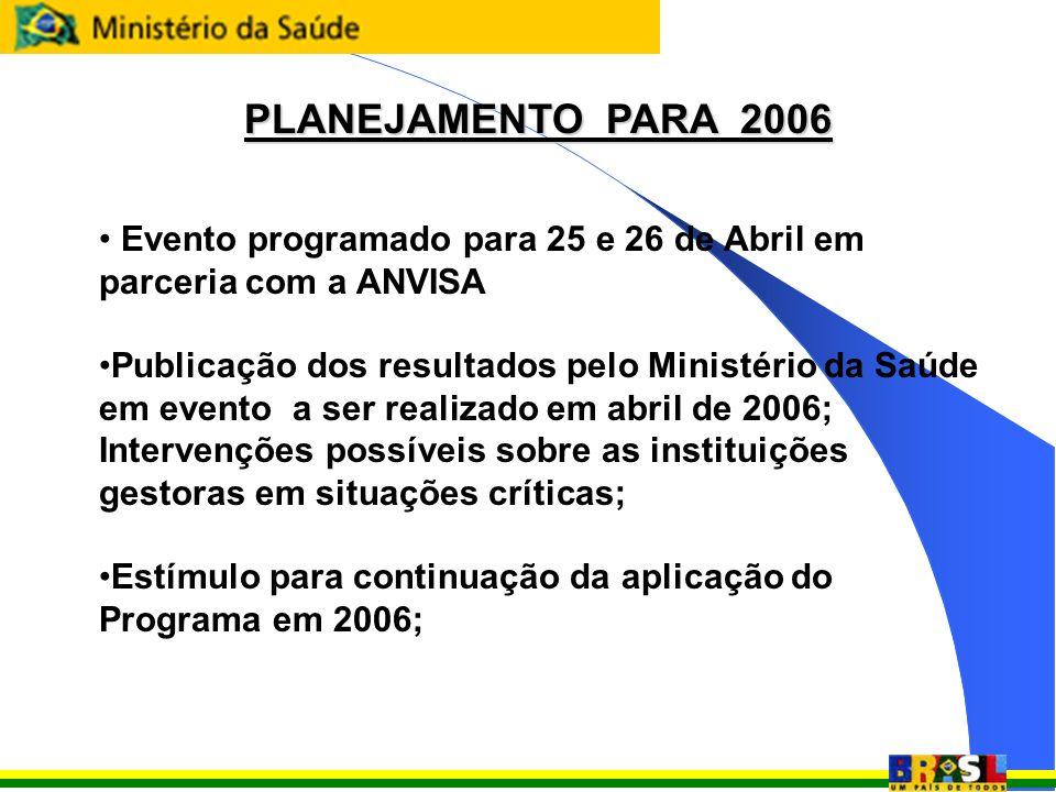 PLANEJAMENTO PARA 2006 Evento programado para 25 e 26 de Abril em parceria com a ANVISA.