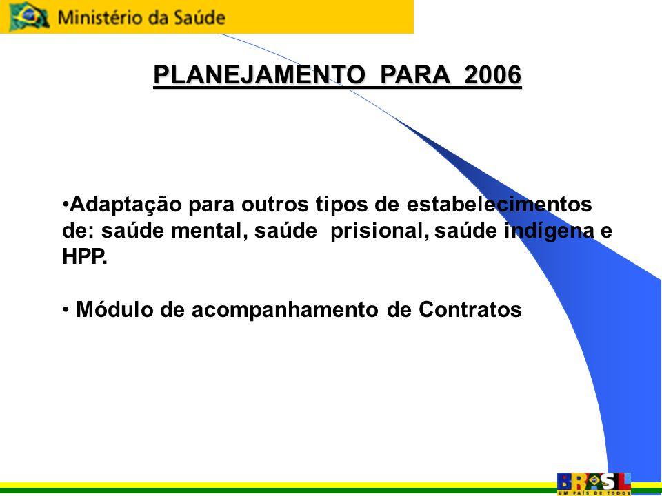 PLANEJAMENTO PARA 2006 Adaptação para outros tipos de estabelecimentos de: saúde mental, saúde prisional, saúde indígena e HPP.