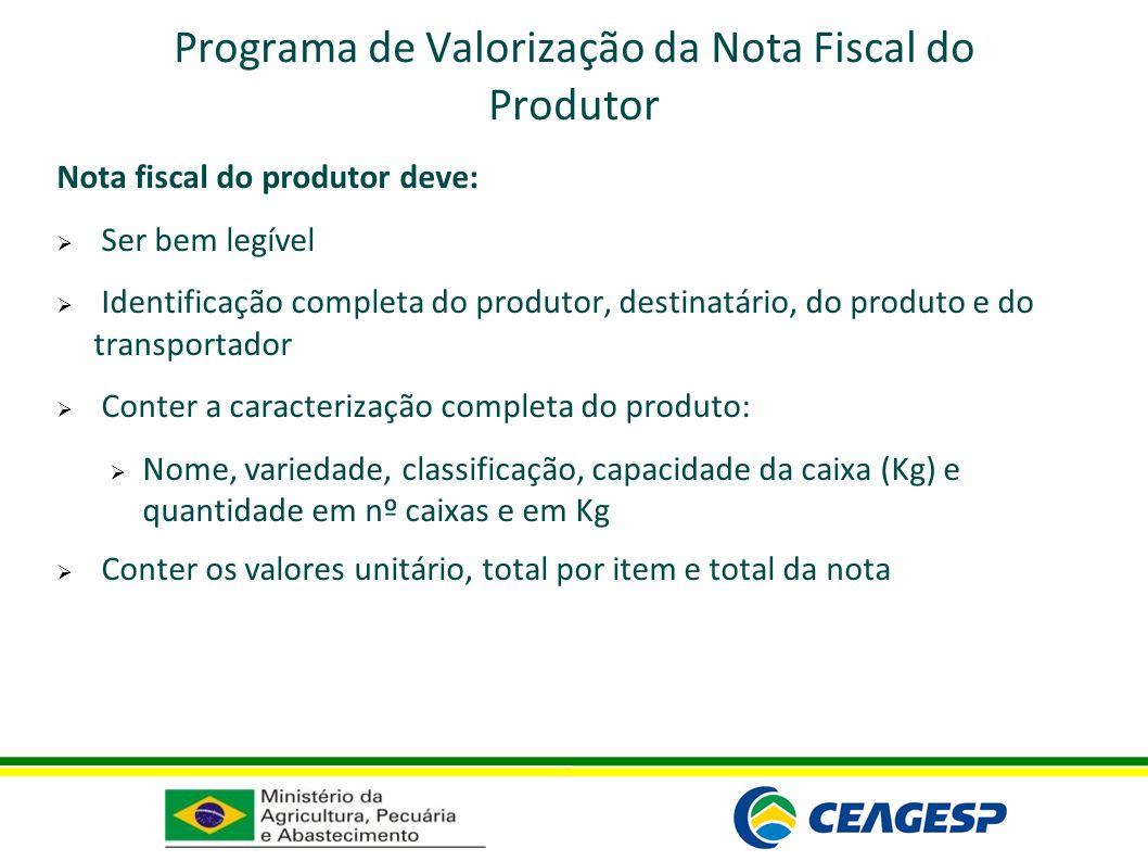 Programa de Valorização da Nota Fiscal do Produtor