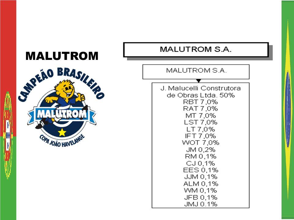 MALUTROM