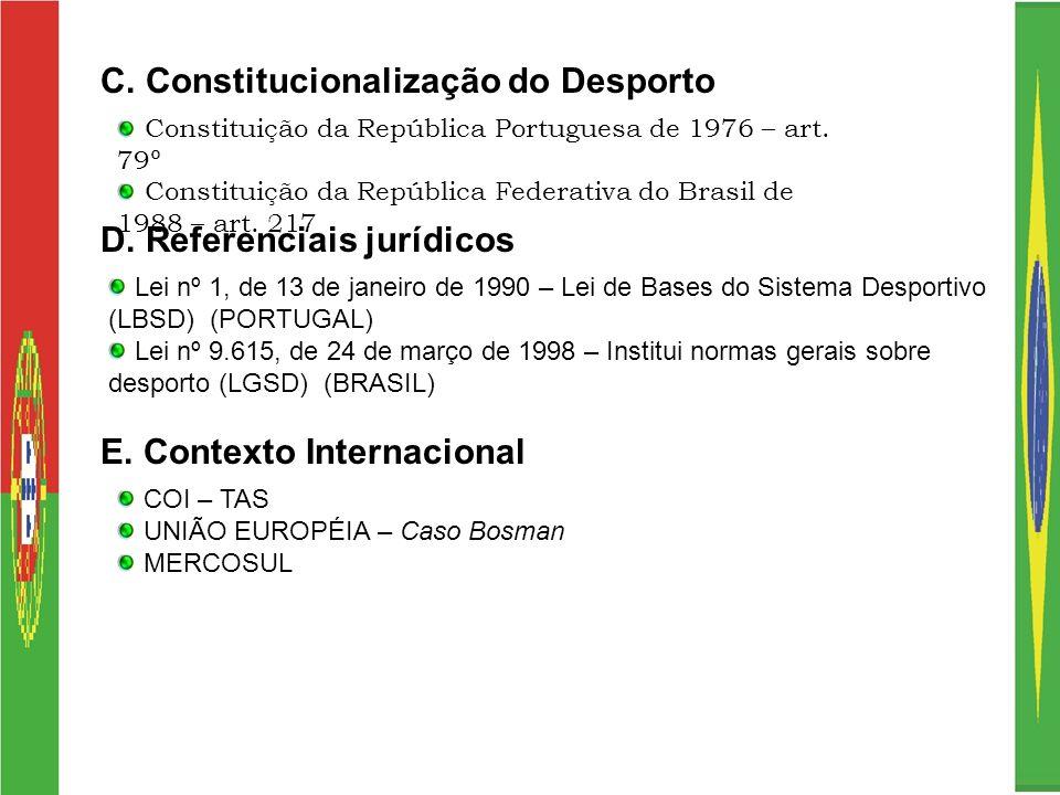 C. Constitucionalização do Desporto