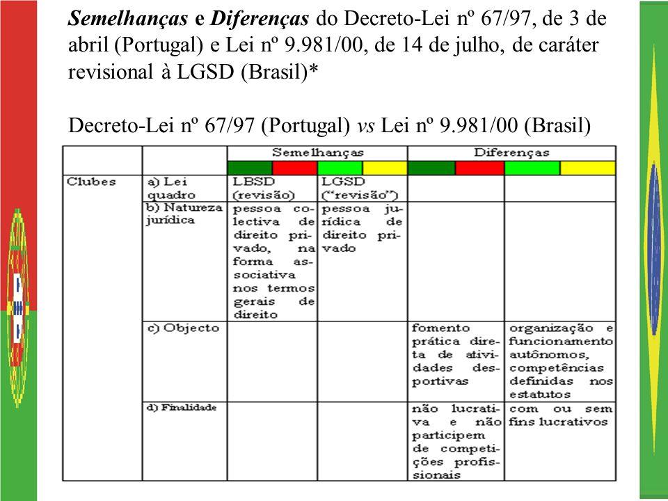Semelhanças e Diferenças do Decreto-Lei nº 67/97, de 3 de abril (Portugal) e Lei nº 9.981/00, de 14 de julho, de caráter revisional à LGSD (Brasil)*