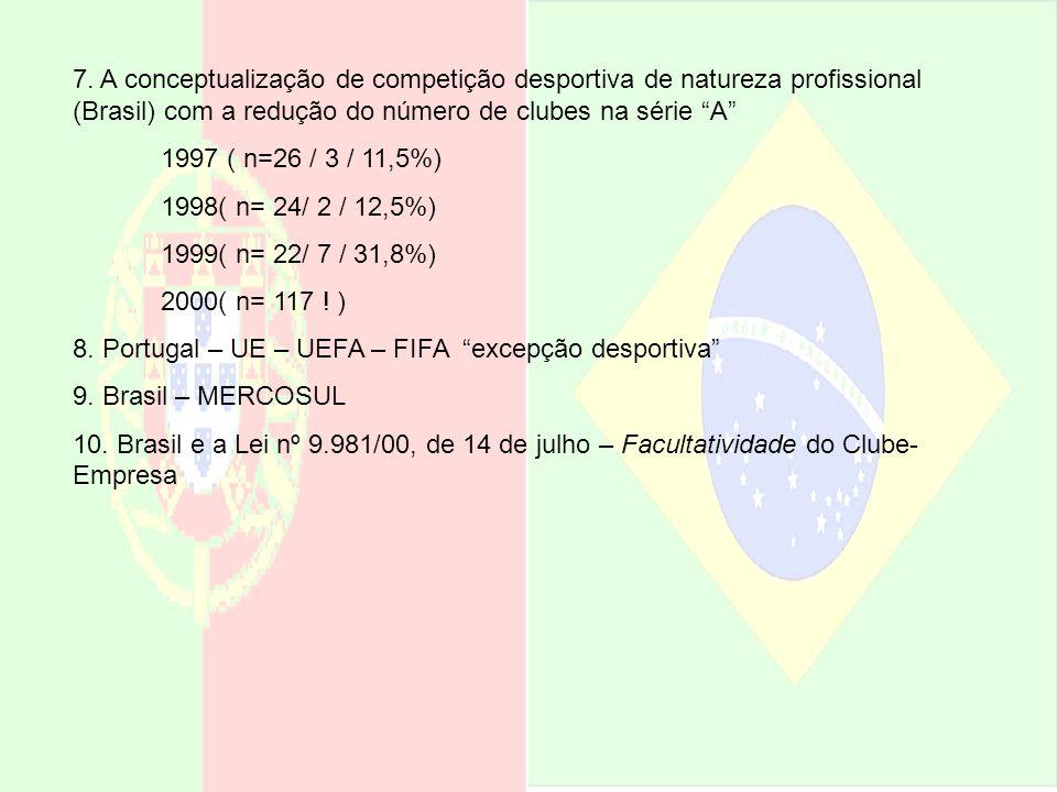 7. A conceptualização de competição desportiva de natureza profissional (Brasil) com a redução do número de clubes na série A