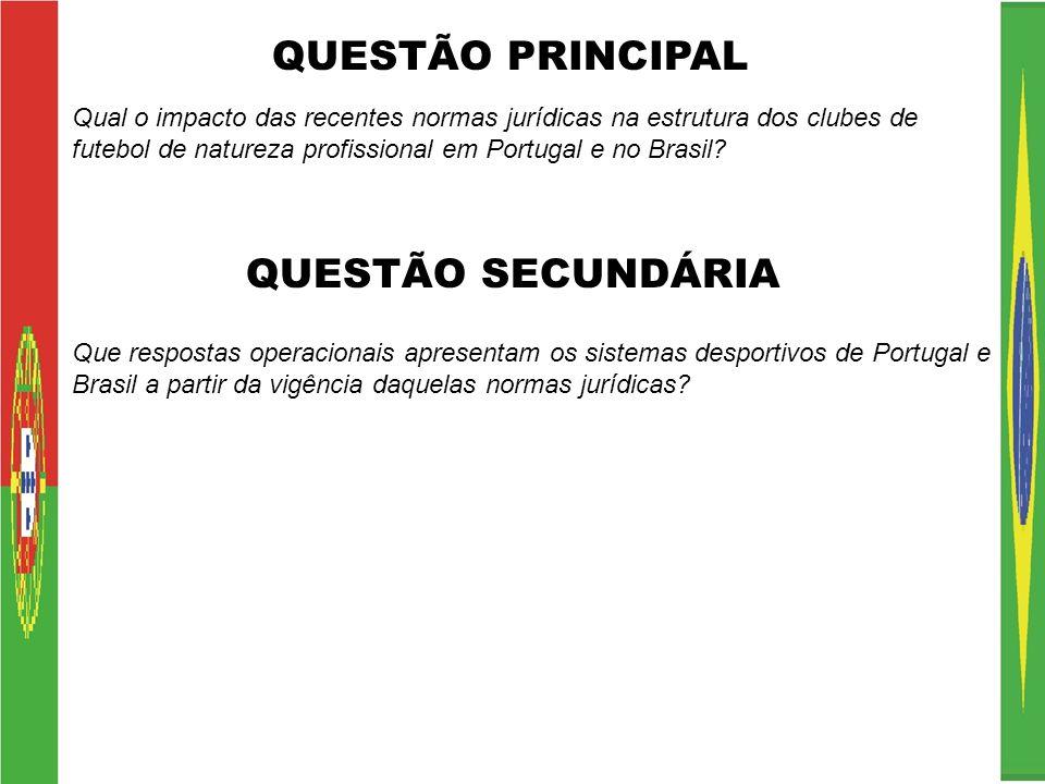 QUESTÃO PRINCIPAL QUESTÃO SECUNDÁRIA
