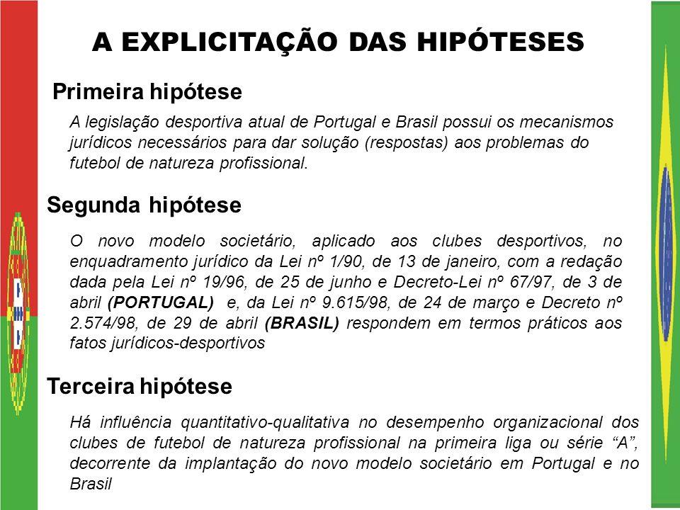 A EXPLICITAÇÃO DAS HIPÓTESES