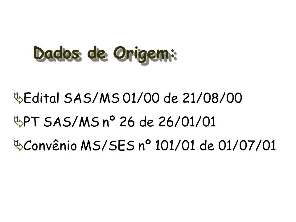 Dados de Origem: Edital SAS/MS 01/00 de 21/08/00