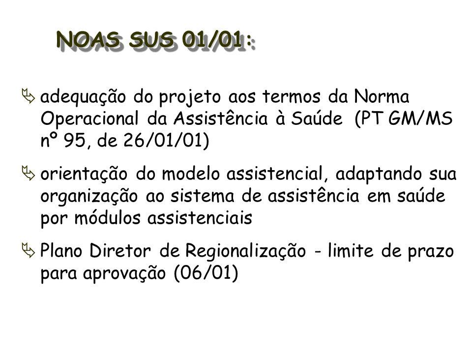 NOAS SUS 01/01: adequação do projeto aos termos da Norma Operacional da Assistência à Saúde (PT GM/MS nº 95, de 26/01/01)
