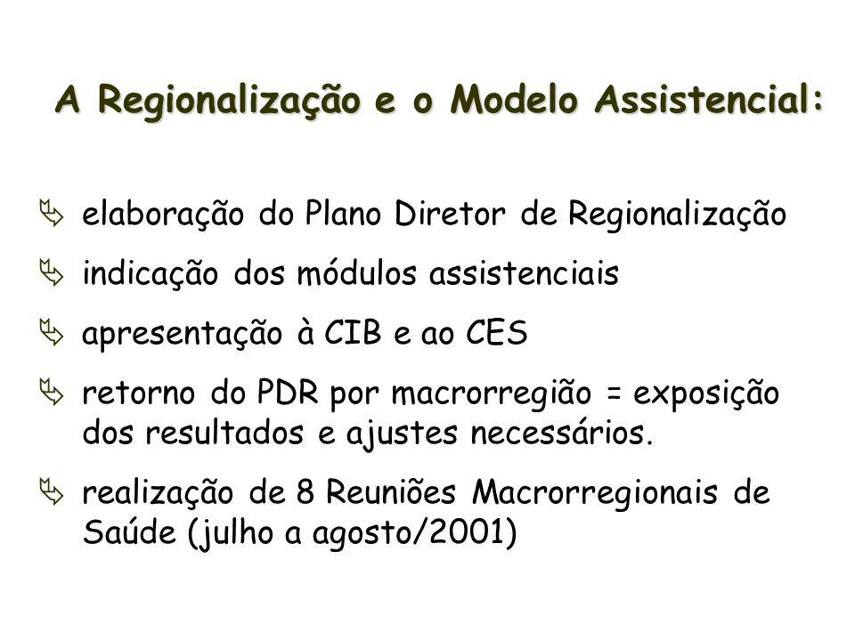 A Regionalização e o Modelo Assistencial: